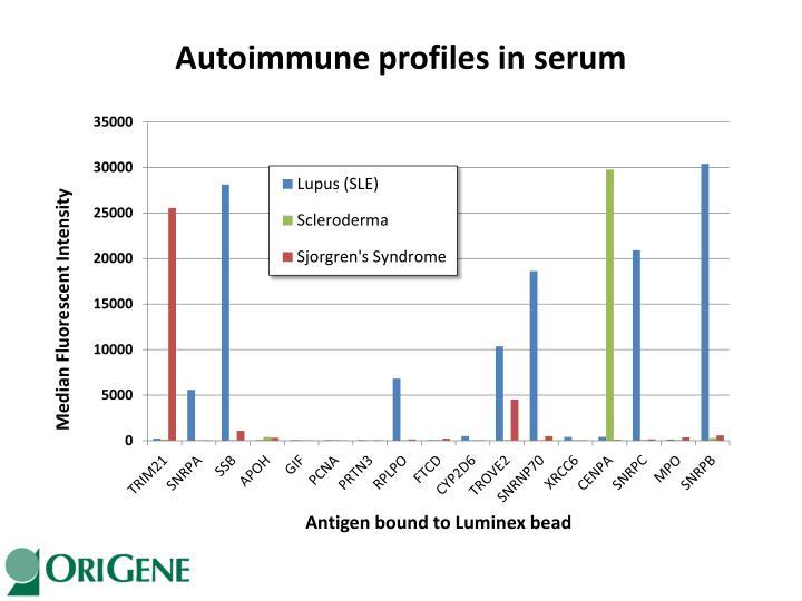 Autoimmune profiles in serum