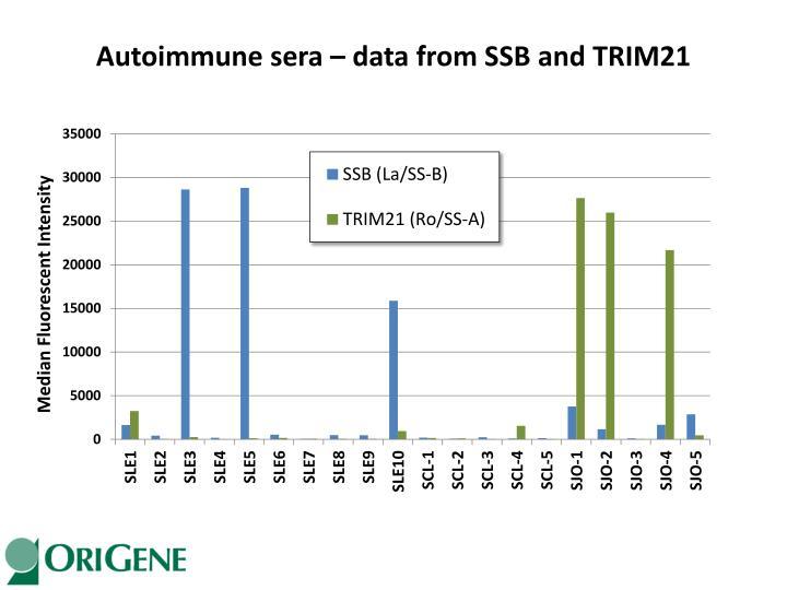 Autoimmune sera – data from SSB and TRIM21