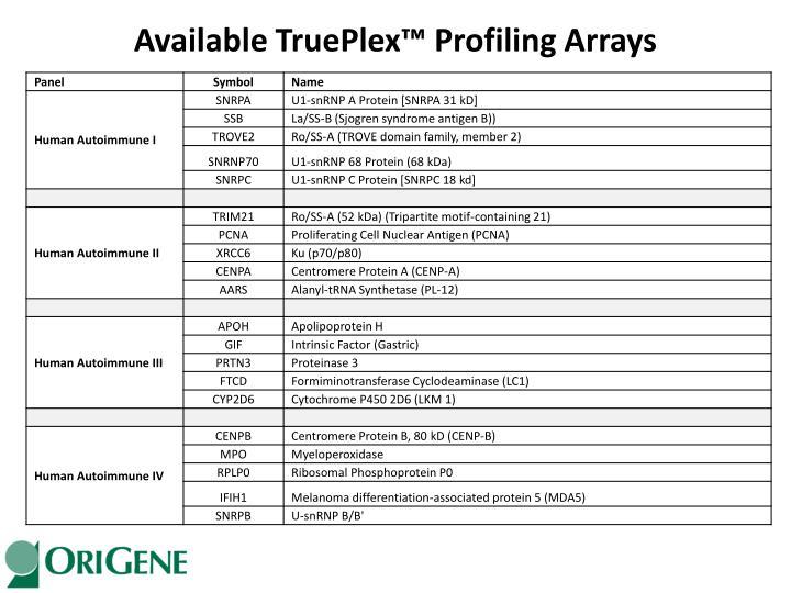 Available TruePlex™ Profiling Arrays