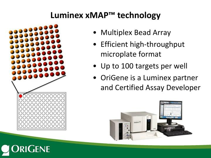 Luminex xMAP™ technology