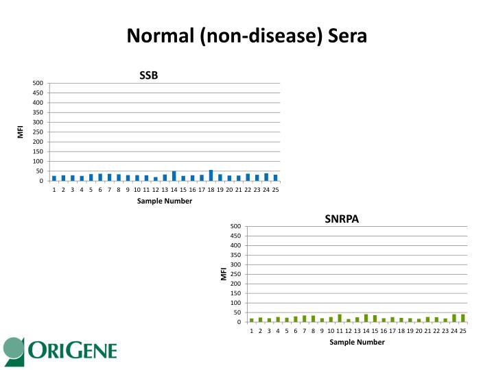Normal (non-disease) Sera