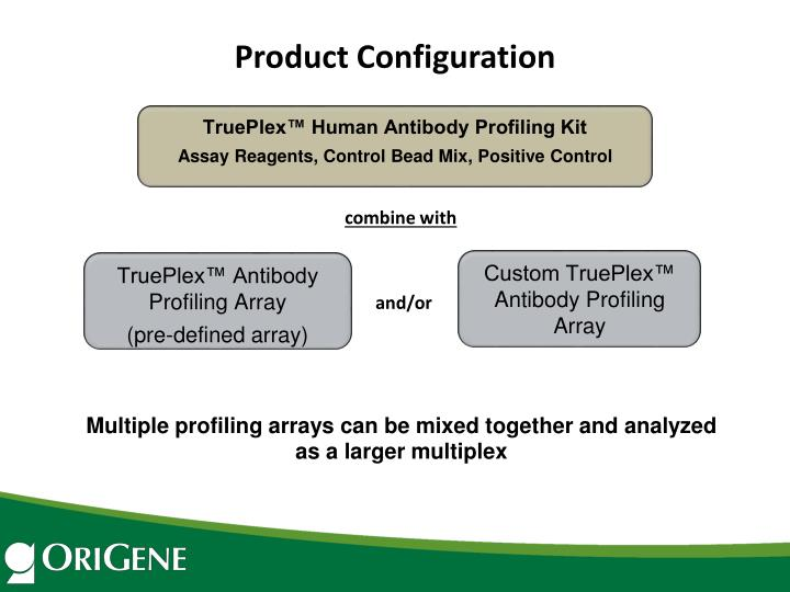 Product Configuration
