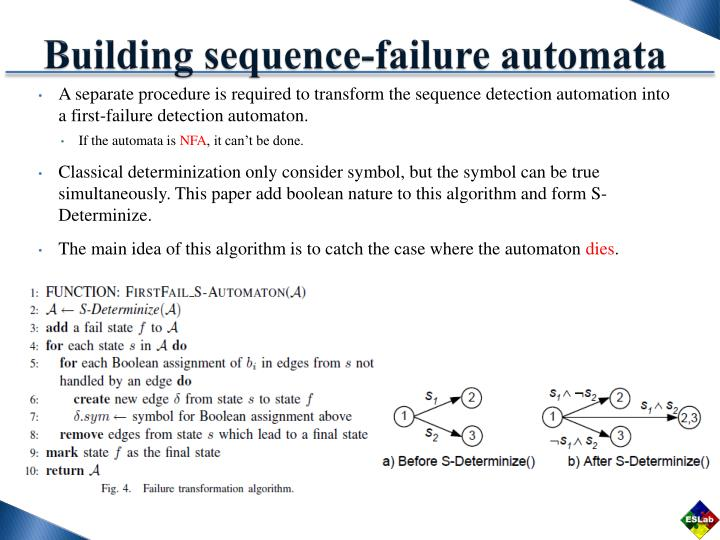 Building sequence-failure automata