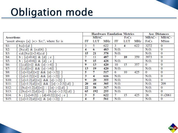 Obligation mode