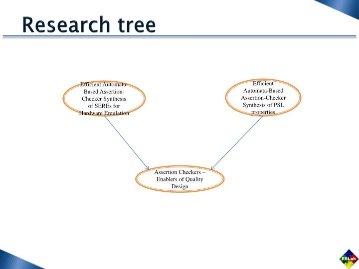 Research tree