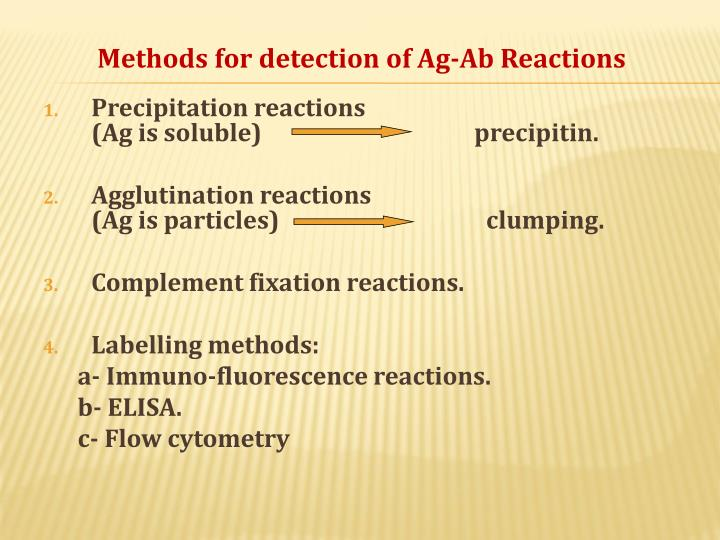 Precipitation reactions                                                      (Ag is soluble)                                     precipitin.