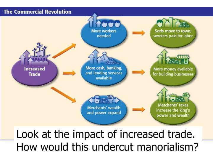 Look at the impact of increased trade.  How would this undercut manorialism?