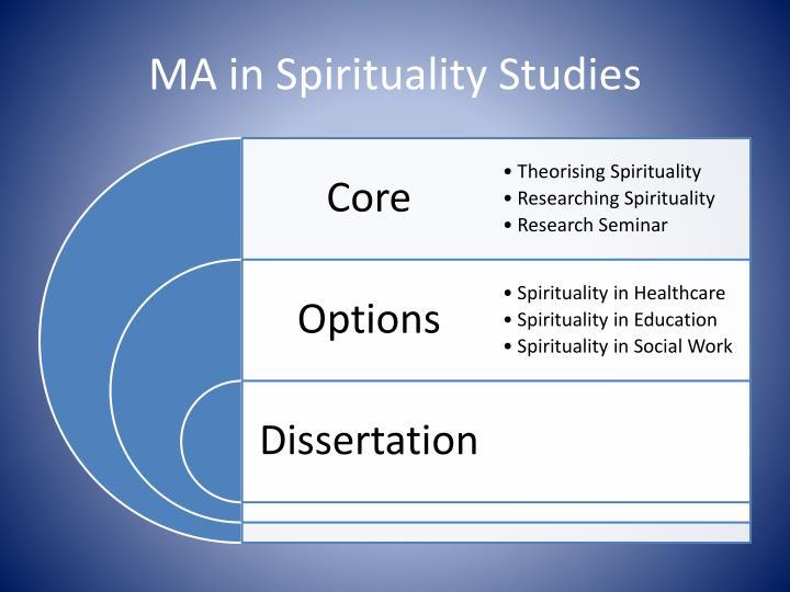 MA in Spirituality Studies
