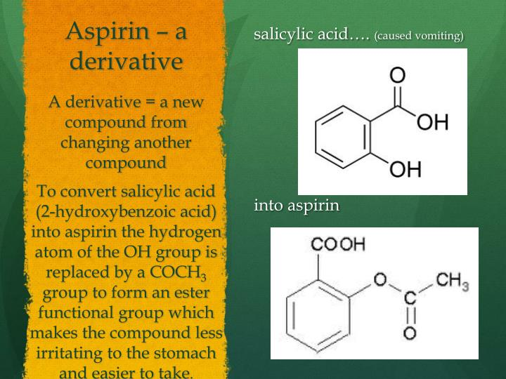 Aspirin – a derivative