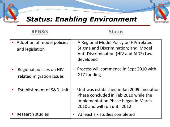 Status: Enabling Environment