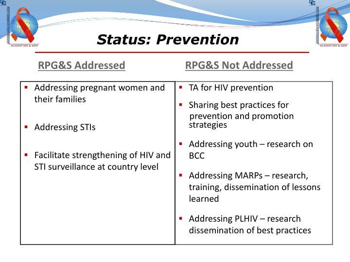 Status: Prevention