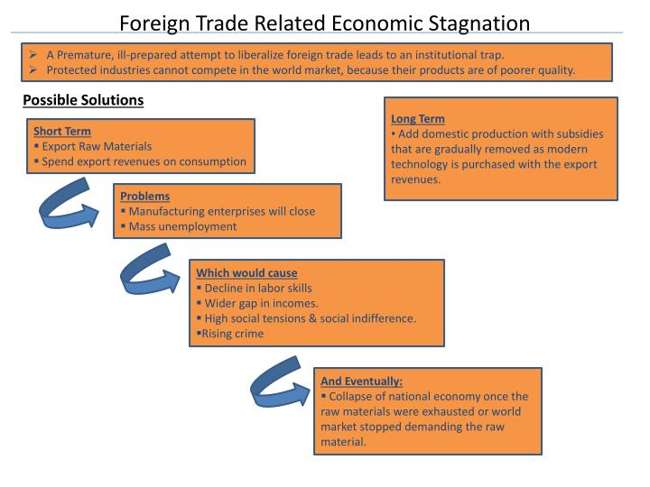 Foreign Trade Related Economic Stagnation