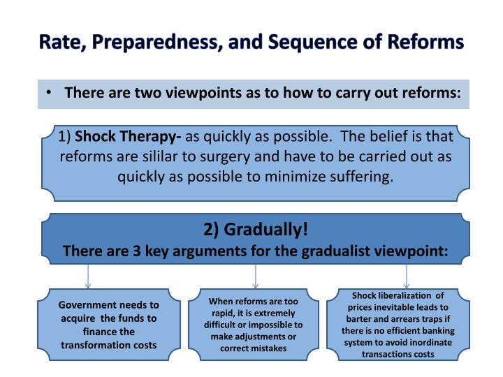 Rate, Preparedness, and Sequence of Reforms