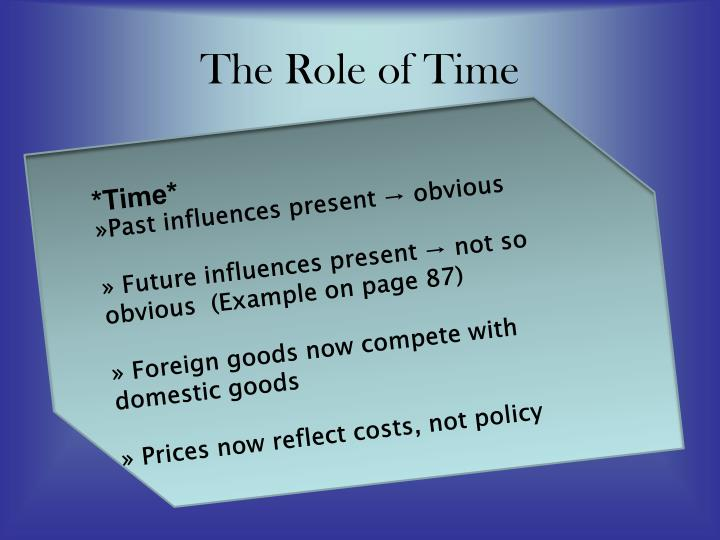 The role of time1