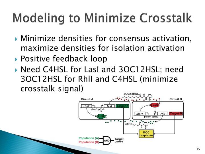 Modeling to Minimize Crosstalk