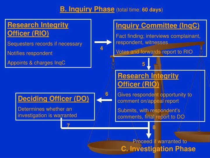 B. Inquiry Phase