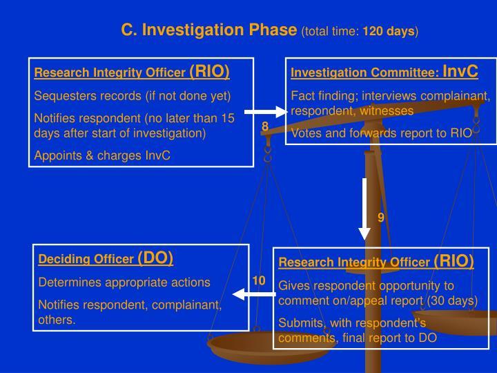C. Investigation Phase
