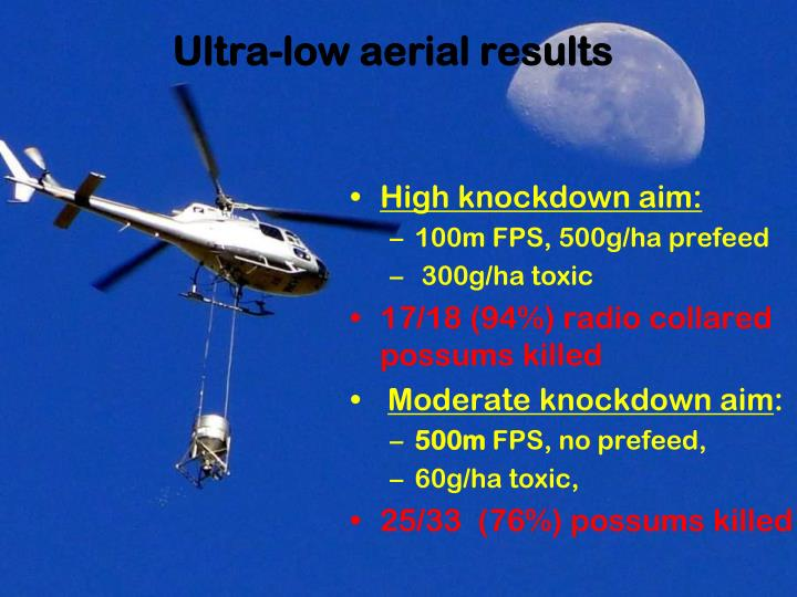 Ultra-low aerial results