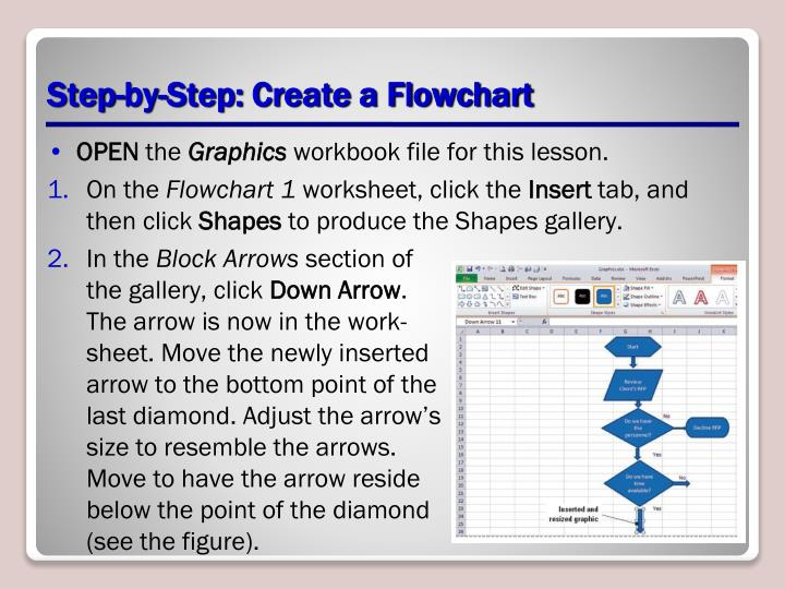 Step-by-Step: Create a Flowchart