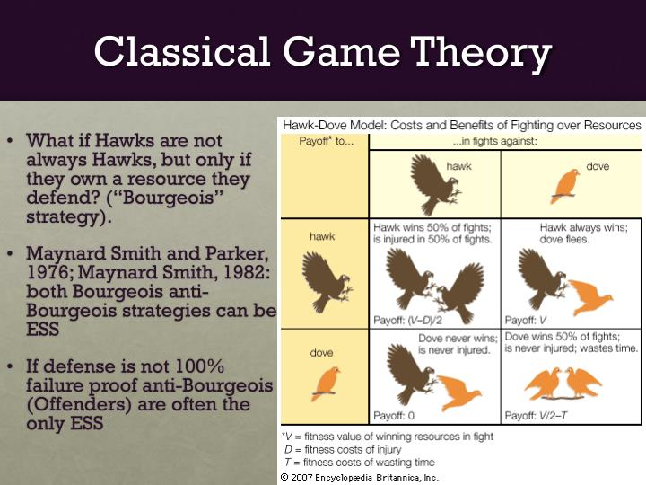 Classical game theory1