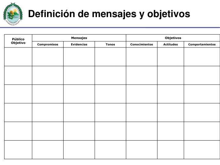 Definición de mensajes y objetivos