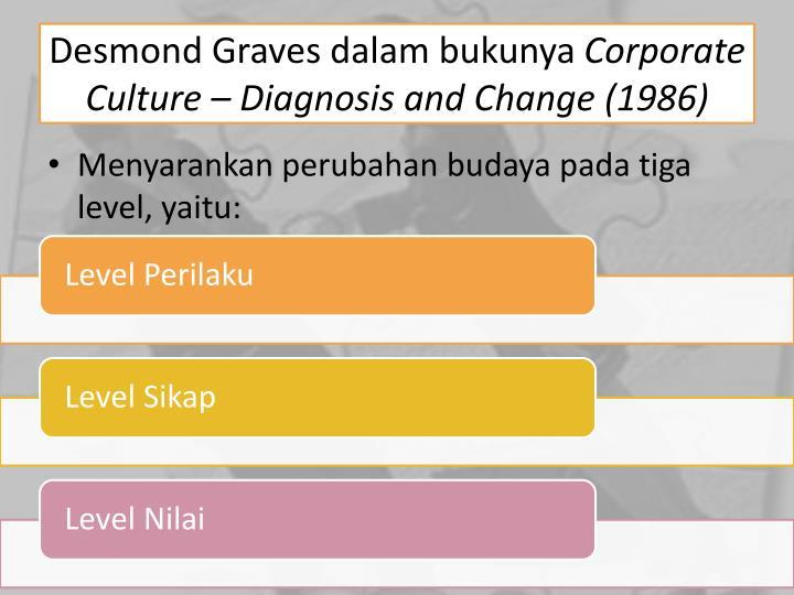 Desmond Graves dalam bukunya