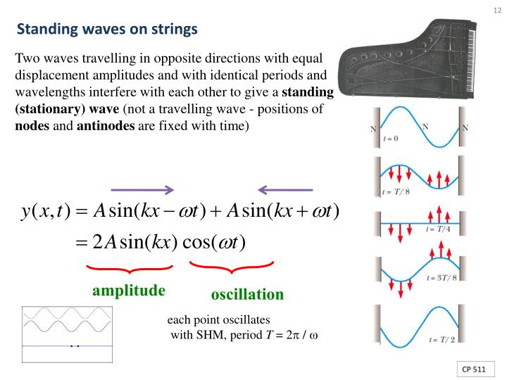 Standing waves on strings