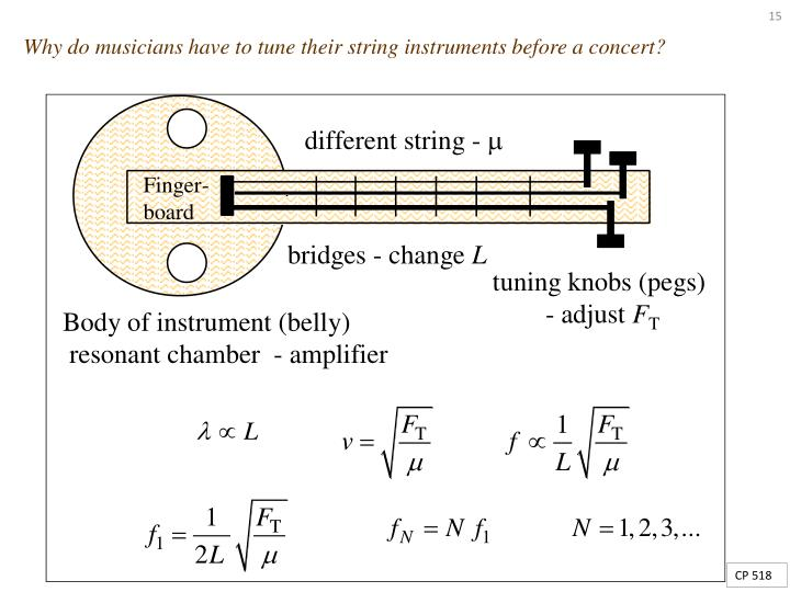 Why do musicians have to tune their string instruments before a concert?