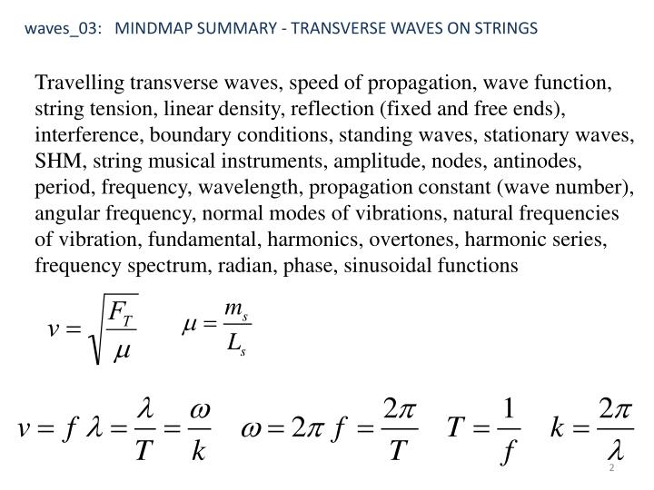 waves_03:   MINDMAP SUMMARY - TRANSVERSE WAVES ON STRINGS