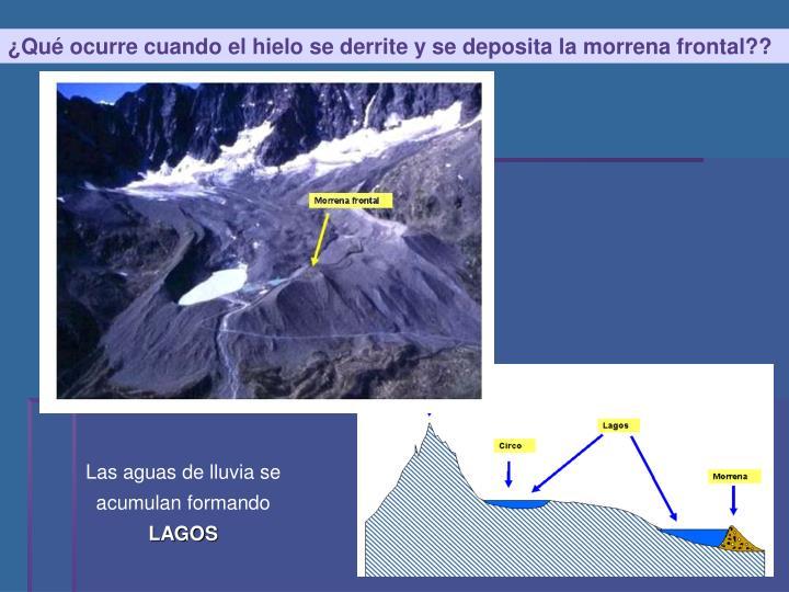 ¿Qué ocurre cuando el hielo se derrite y se deposita la morrena frontal??