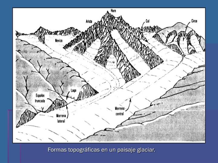 Formas topográficas en un paisaje glaciar.