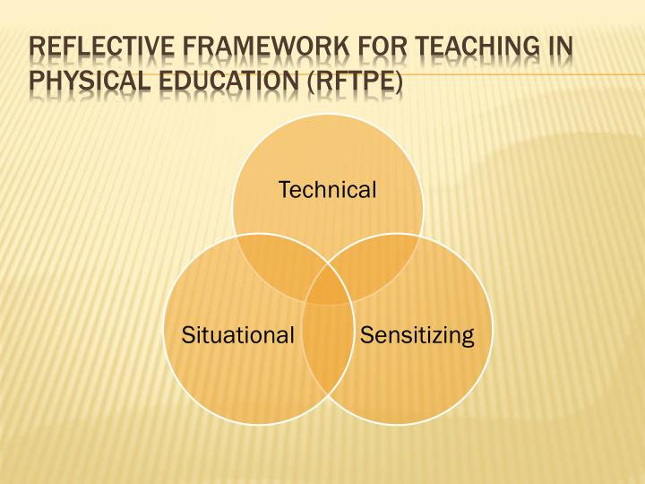 Reflective Framework for Teaching in Physical Education (RFTPE)