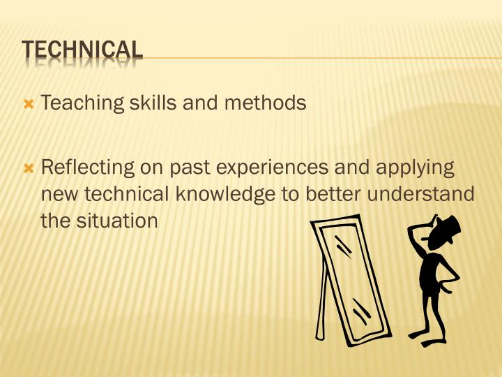 Teaching skills and methods
