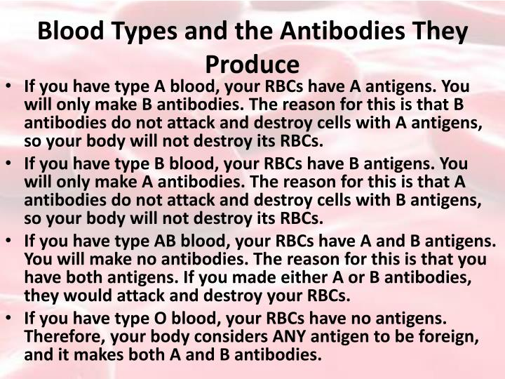 Blood Types and the Antibodies They Produce