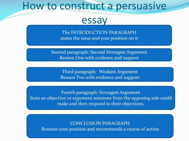 How to construct a persuasive essay