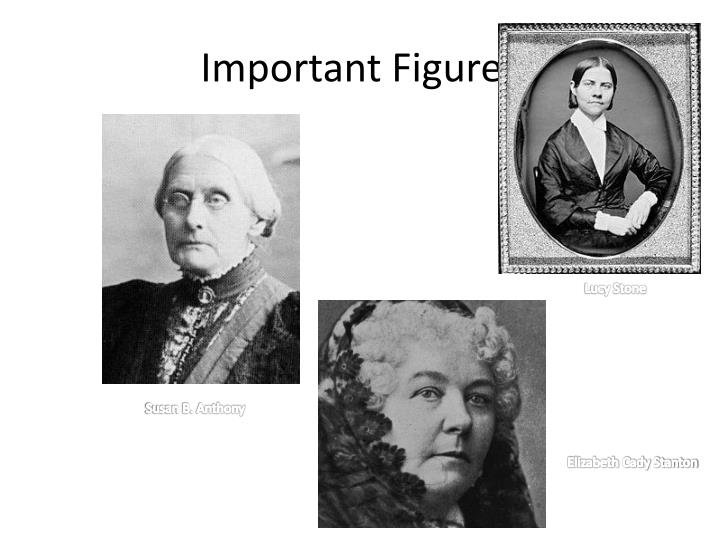 Important Figures