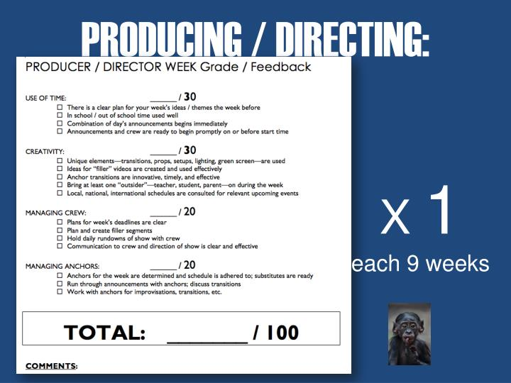 PRODUCING / DIRECTING: