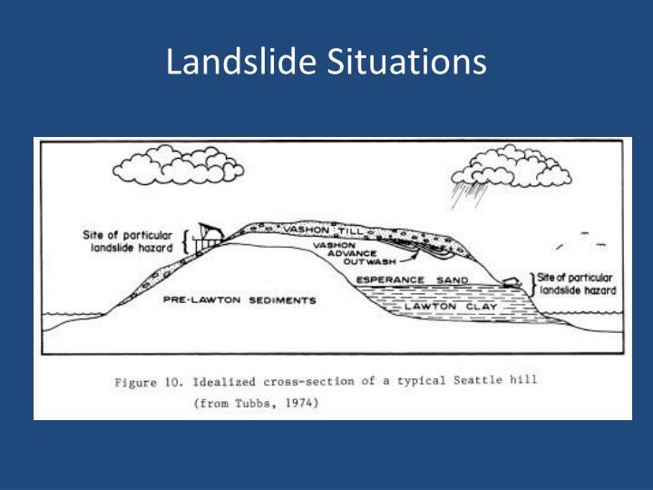 Landslide Situations