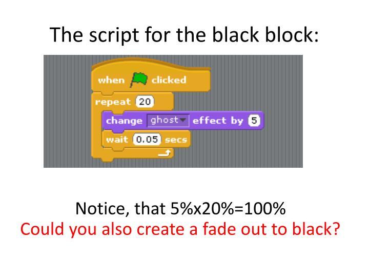 The script for the black block: