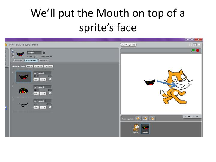 We'll put the Mouth on top of a sprite's face