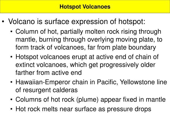 Hotspot Volcanoes