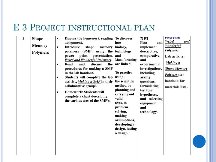 E 3 Project instructional plan