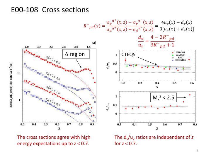 E00-108  Cross sections