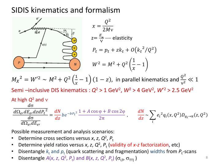 SIDIS kinematics and formalism
