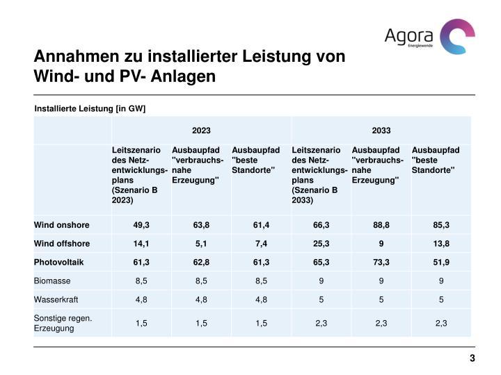 Annahmen zu installierter Leistung von Wind- und PV- Anlagen