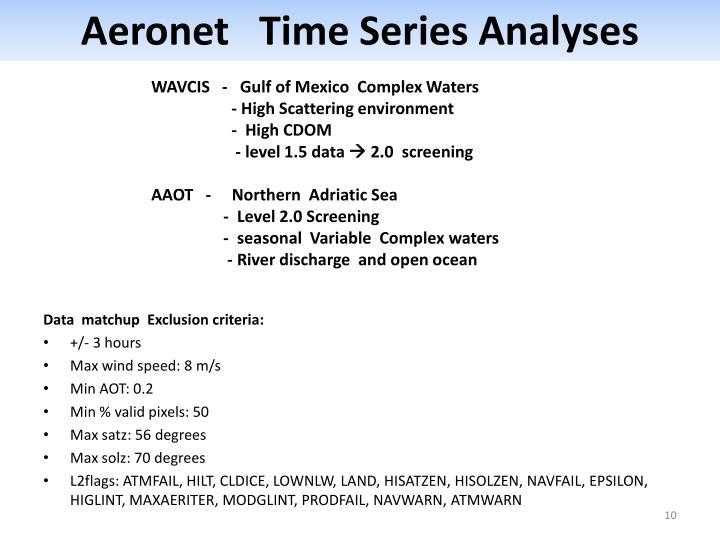 Aeronet   Time Series
