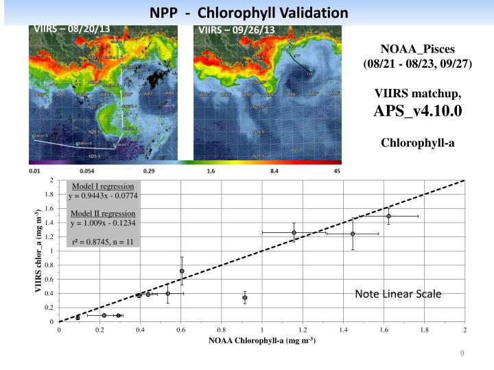 NPP  -  Chlorophyll Validation