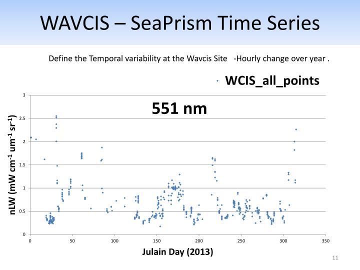 WAVCIS – SeaPrism Time Series