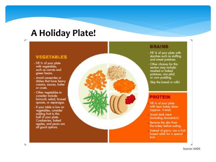 A Holiday Plate!