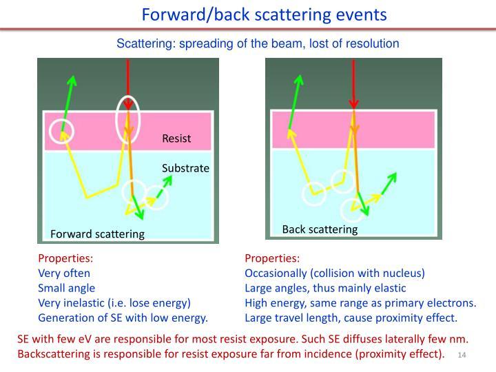 Forward/back scattering events